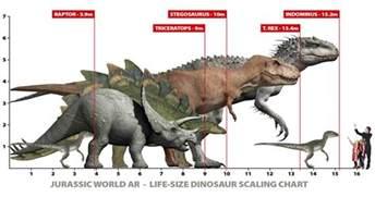 vastatosaurus rex vs tyrannosaurus rex size comparison