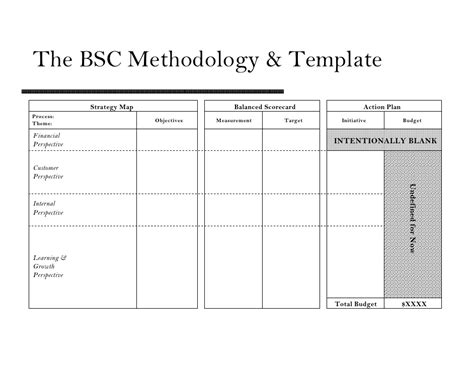 Balanced Scorecard Presentation For Gemba Balanced Scorecard Template