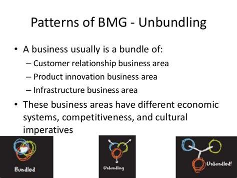 pattern of generator patterns of business model generator