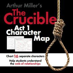themes within crucible the crucible act 1 character map review activity for