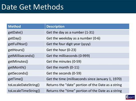 javascript format date gettime javascript get milliseconds since 1970 phpsourcecode net