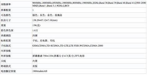 iphone 7 and iphone 7 plus battery sizes revealed technobuffalo