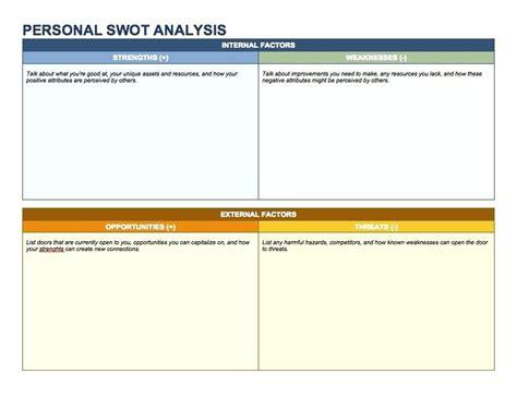Editable Swot Analysis Template Flat Powerpoint Ppt Deepwaters Info Editable Swot Analysis Template Powerpoint