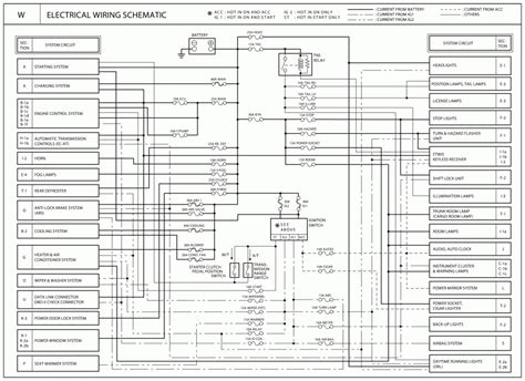kia picanto wiring diagram gooddy org 2006 spectra 2008