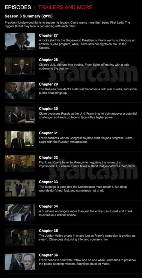 house of cards season 3 episodes house of cards season 3 episode guide wiki