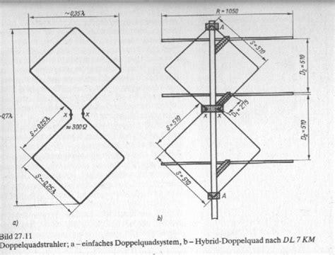 Antena Biquad Antena Typ Biquad