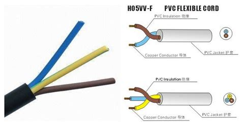 4g wire electrical wire cable manufacturer h05vv f 4g 0 75mm2