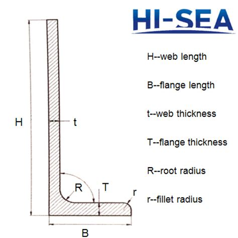 steel section profiles l section steel supplier china marine steel sections