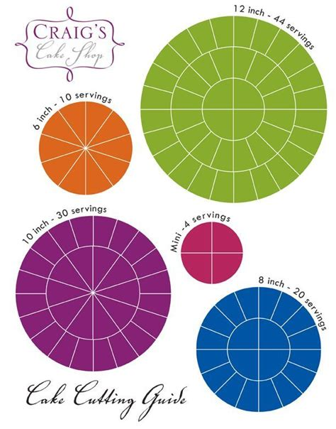 Wedding Cake Cutting Guide by 21 Best Cake Size Serving Sizes Images On