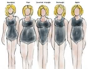 how to dress for your body shape how to determine your
