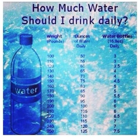 How Often A Day Do I Drink My Detox Smoothie by Pin By On Lets Get Fit