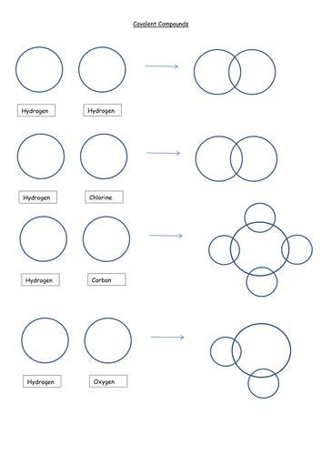 Covalent Bonding Worksheet covalent bond worksheet lesupercoin printables worksheets
