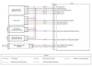 cat ecm wiring diagram get free image about wiring diagram