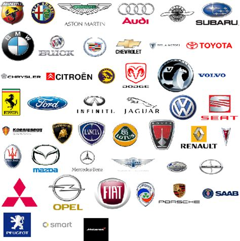 Car Types That Start With A by Expensive Car Symbols