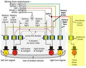 wiring 2012 cadillac srx so that third brake light operates while flat towing etrailer