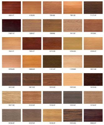 the of coloring wood a woodworkerã s guide to understanding dyes and chemicals books woodwork wood veneer types pdf plans