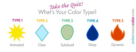 quiz what s your color type