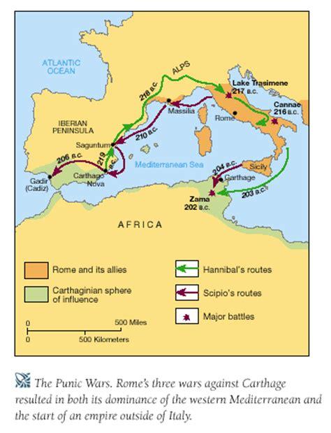 Roman World Web Links