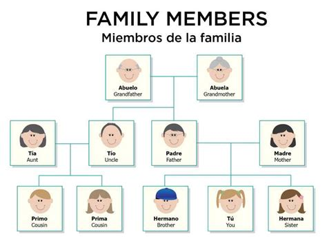 Search Family Members Family Members Images Search