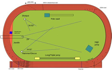 field layout initialized event 17 best images about stadium on pinterest track field