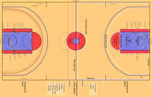 Backyard Basketball Court Dimensions Basketball Court Diagram With Labels Khafre