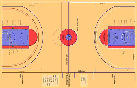 basketball court diagram basketball court diagram and names gallery how to guide