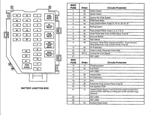 2007 lincoln mkz fuse box diagram 2007 free engine image