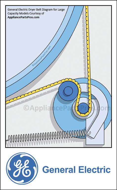 ge dryer diagram dryer belt diagrams appliance repair forum