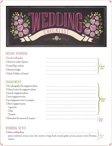 wedding planningusiness plan ppt planner model canvas sample pdf