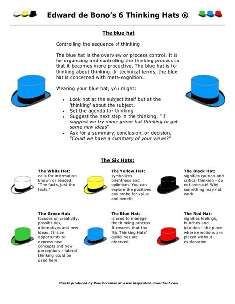 7 Alternatives To Winter Hats by 6 Thinking Hats
