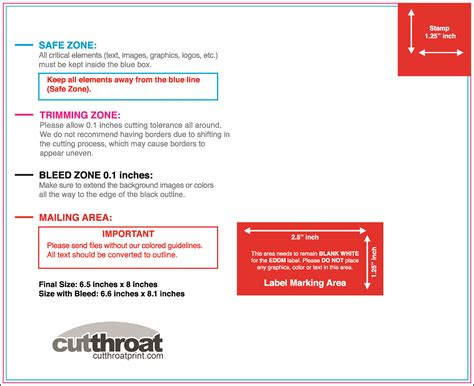 eddm template cutthroat printprint your postcards at cutthroat print