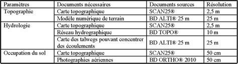 Mod Les De Lettre Administrative Caract Re Officiel Caract Risation Et Origine Des Creuses Approche Sous Sig