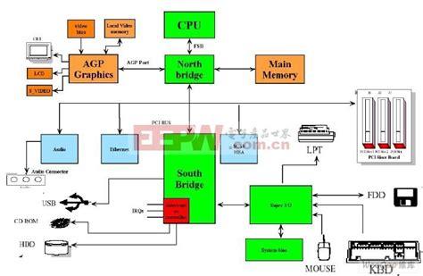 Top256en 笔记本电源电路图 使用top256en设计的top256en笔记本电源的电路图 飞虎图片分享