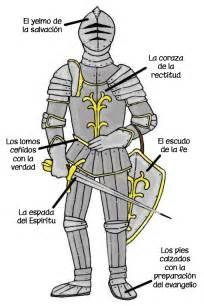 Como hacer una armadura de romano mejor conjunto de frases