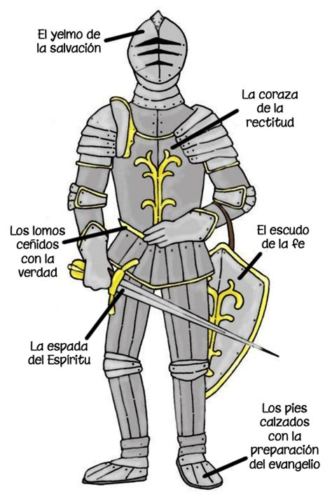 guerra espiritual armadura de un guerrero las rutas de ang 233 lica oraci 243 n del la guerrero a de
