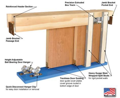 36 Pocket Door Kit by Pocket Door Kits 2 Door In A Line