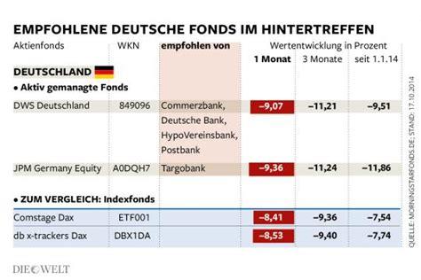 deutsche bank geldanlage commerzbank investmentfonds deutsche bank broker