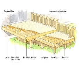 raised deck plans diy raised deck decking plan porch deck ideals