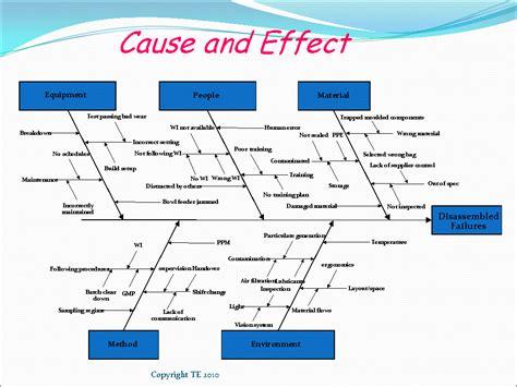 cause effect diagram exles of ishikawa fishbone diagram images