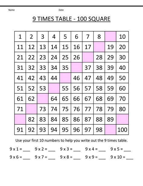 9 Times Table Worksheet Printable