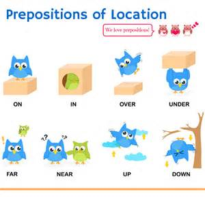 preposition of place boxfirepress