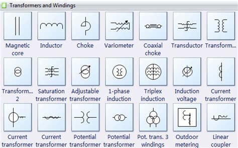 inductor choke symbol electrical transformer symbols