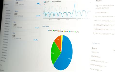 best web analytics tools 9 best web analytics tools psd to