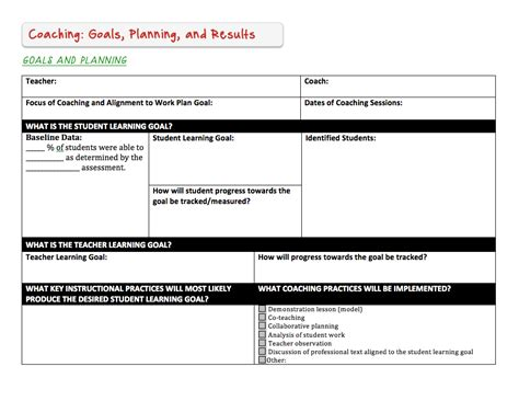 Coaching Templates coaching tools ms houser