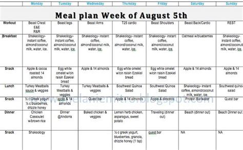 187 meal plans for weight loss