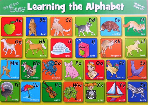 learn the alphabet learn abc with animal pictures teach your child to recognize the letters of the alphabet abcd for books learning the alphabet sided deskmat learn heaps