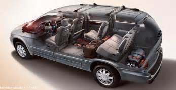 Chrysler Town And Country Rebates And Incentives How To Buy Chrysler Town Country 187 Yearling Cars In Your