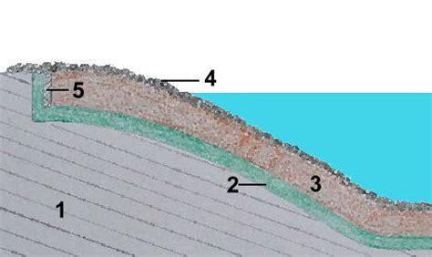 bachlauf abdichten bentonit bentonite montmorillonit montonit