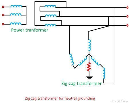 zig zag transformer grounding resistor what is zig zag transformer definition explanation circuit globe