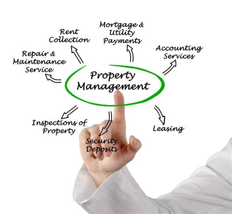 management services tehama property management